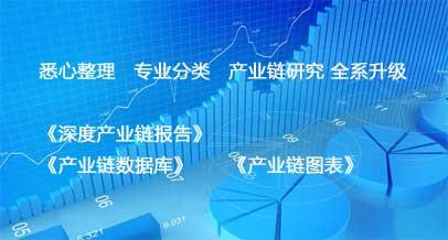 cbc产业链